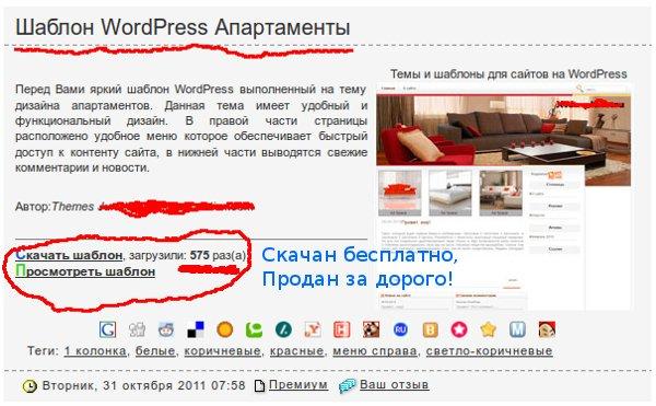 Стоимость сайта в Краснодаре